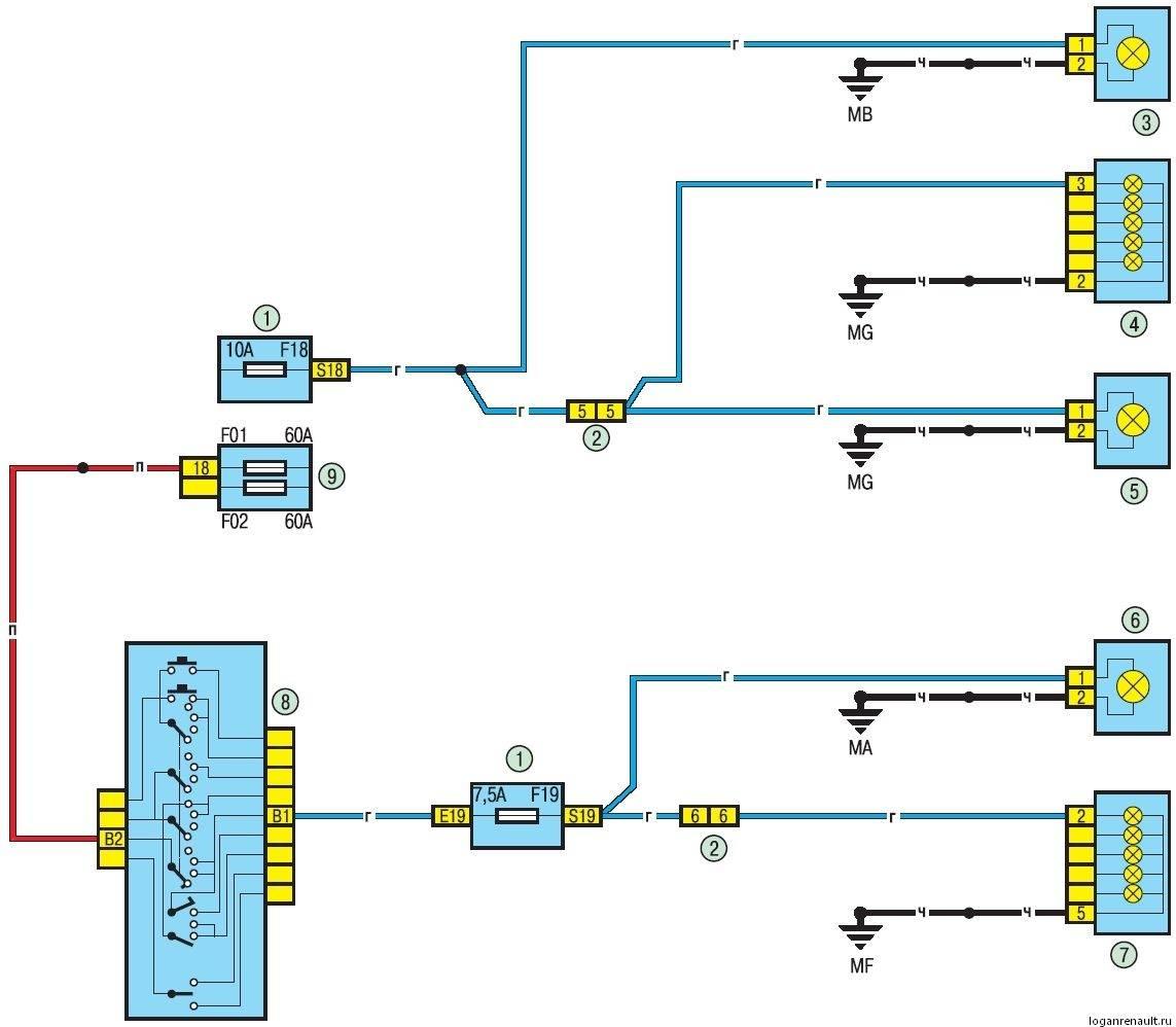 Ремонт Renault Logan : Схемы электрооборудования