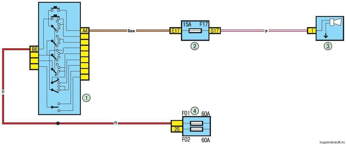 Точки подключения сигнализации Рено Логан - Карты монтажа с фотографиями.