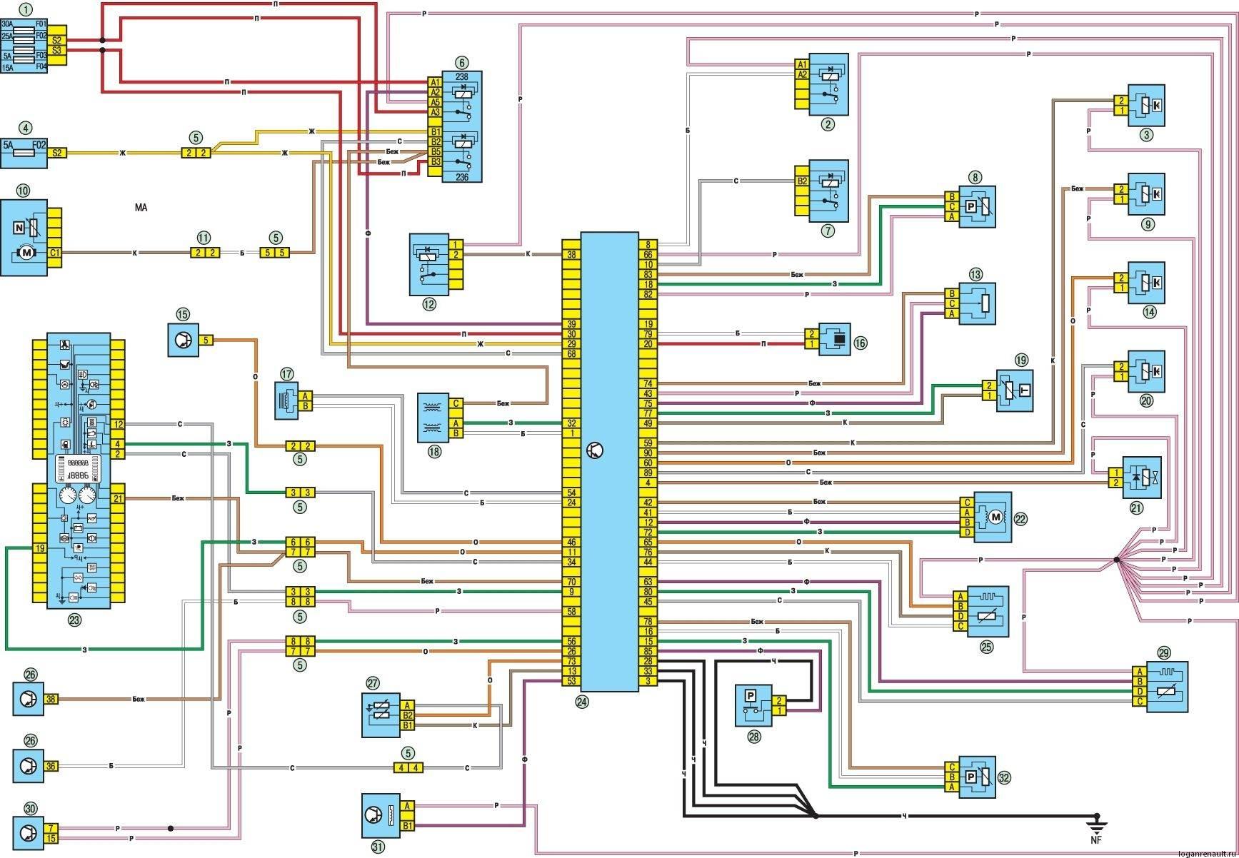 Электросхема системы управления двигателем Рено Логан