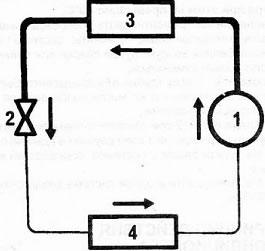 последовательность работы компонентов кондиционера