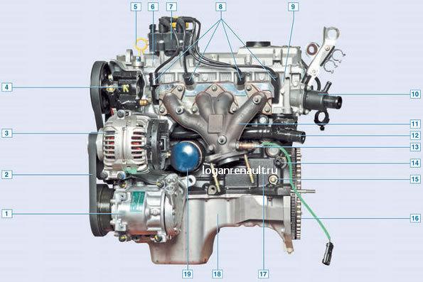 ремень; 3 — генератор;