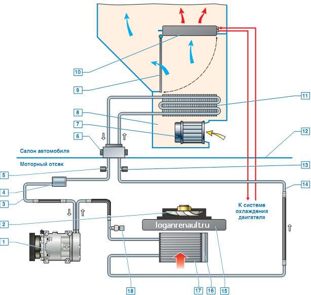 Тип компрессора кондиционера: