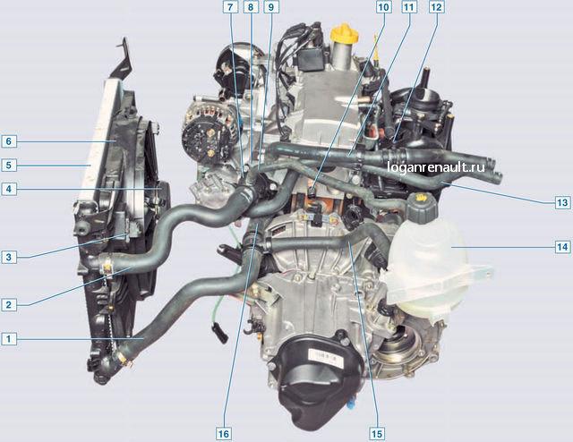 устройство системы охлаждения двигателя
