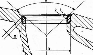 Ремонт двигателя логан расточка блока