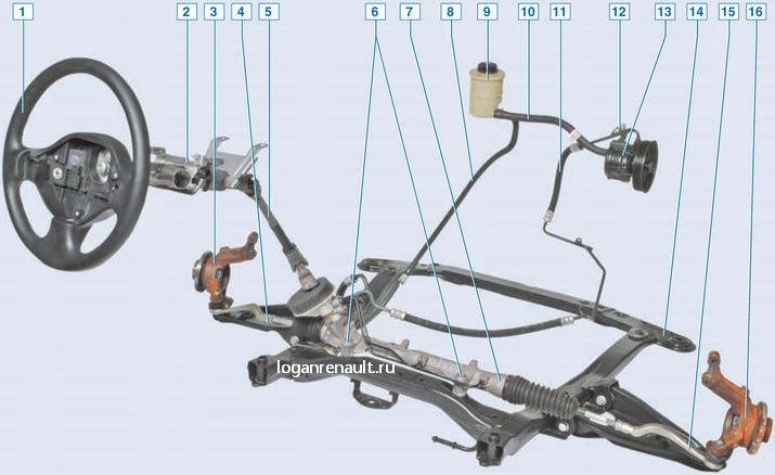 наконечник рулевой тяги;