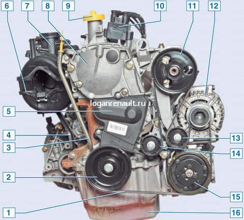 Вид на двигатель справа: 1