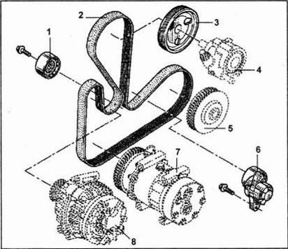 рулевого управления.