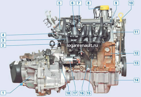 на двигатель: 1 — КПП;